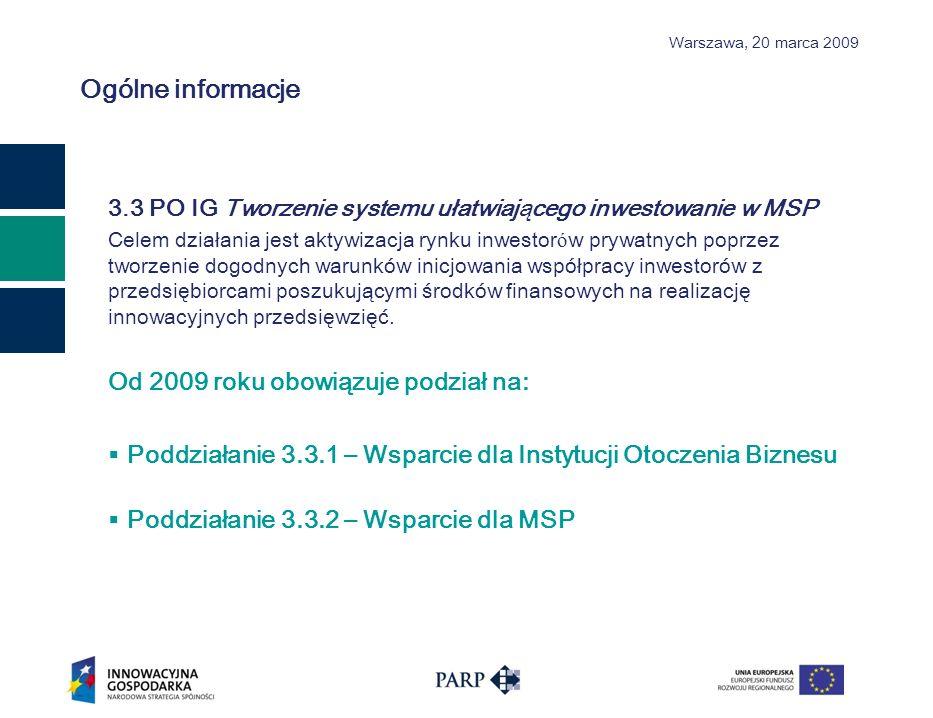 Warszawa, 2 0 marca 2009 Ogólne informacje 3.3 PO IG Tworzenie systemu ułatwiającego inwestowanie w MSP Celem działania jest aktywizacja rynku inwestor ó w prywatnych poprzez tworzenie dogodnych warunków inicjowania współpracy inwestorów z przedsiębiorcami poszukującymi środków finansowych na realizację innowacyjnych przedsięwzięć.