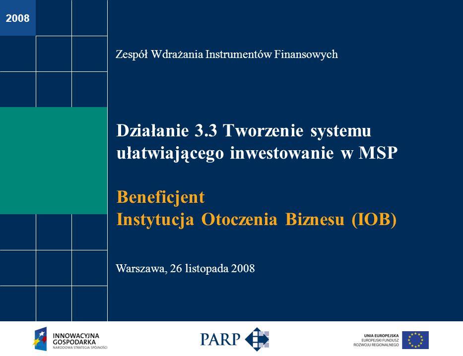Budżet EFRR: 42,5 mln EUR (85%) Budżet państwa:7,5 mln EUR (15%) RAZEM Działanie 3.3:50,0 mln EUR IOB: Poziom dofinansowania IOB – 100% MŚP: Poziom dofinansowania MŚP – 50% ROK SUMA [EUR] 200820092010201120122013 15 000 000 10 000 000 0050 000 000