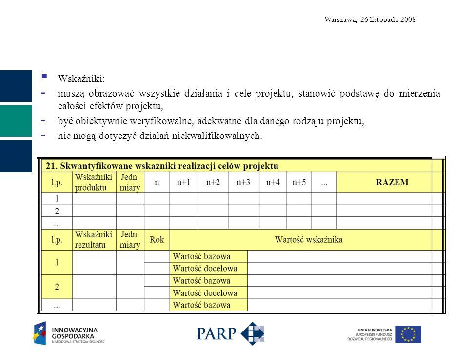 Warszawa, 26 listopada 2008 Wskaźniki: - muszą obrazować wszystkie działania i cele projektu, stanowić podstawę do mierzenia całości efektów projektu,