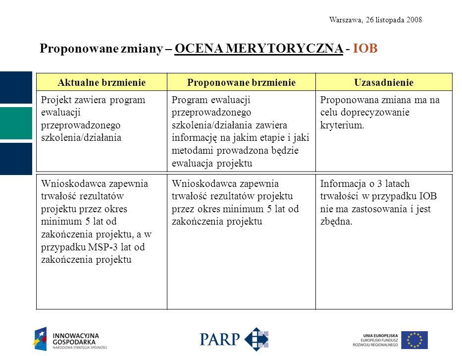 Warszawa, 26 listopada 2008 Proponowane zmiany – OCENA MERYTORYCZNA - IOB Aktualne brzmienieProponowane brzmienieUzasadnienie Projekt zawiera program ewaluacji przeprowadzonego szkolenia/działania Program ewaluacji przeprowadzonego szkolenia/działania zawiera informację na jakim etapie i jaki metodami prowadzona będzie ewaluacja projektu Proponowana zmiana ma na celu doprecyzowanie kryterium.