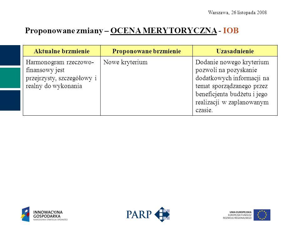 Warszawa, 26 listopada 2008 Proponowane zmiany – OCENA MERYTORYCZNA - IOB Aktualne brzmienieProponowane brzmienieUzasadnienie Harmonogram rzeczowo- finansowy jest przejrzysty, szczegółowy i realny do wykonania Nowe kryteriumDodanie nowego kryterium pozwoli na pozyskanie dodatkowych informacji na temat sporządzanego przez beneficjenta budżetu i jego realizacji w zaplanowanym czasie.
