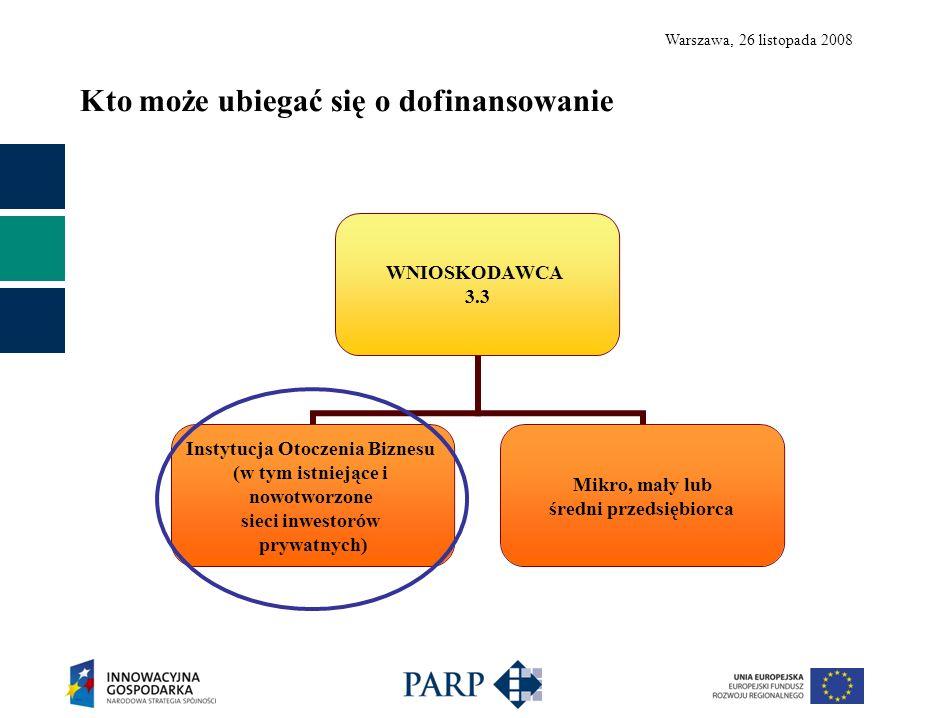 Warszawa, 26 listopada 2008 Instytucja Otoczenia Biznesu (IOB) – kryteria kwalifikacji posiada osobowość prawną, ma siedzibę na terytorium Rzeczypospolitej Polskiej, nie działa w celu osiągnięcia zysku lub przeznacza zysk na cele zgodne z zadaniami realizowanymi przez Agencję, posiada niezbędny potencjał finansowy, techniczny, kadrowy i organizacyjny do realizacji projektu objętego wsparciem oraz dysponuje personelem posiadającym doświadczenie w: dokonywaniu i wychodzeniu z inwestycji w spółki sektora mikroprzedsiębiorców, małych i średnich przedsiębiorców, rozpoczynających działalność gospodarczą i nienotowanych na rynku publicznym oraz świadczeniu usług informacyjnych dla przedsiębiorców w zakresie pozyskiwania zewnętrznych źródeł finansowania,