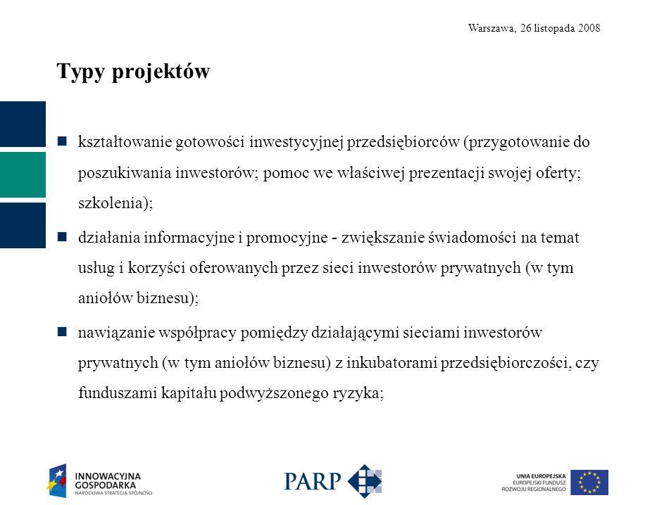 Warszawa, 26 listopada 2008 Typy projektów kształtowanie gotowości inwestycyjnej przedsiębiorców (przygotowanie do poszukiwania inwestorów; pomoc we właściwej prezentacji swojej oferty; szkolenia); działania informacyjne i promocyjne - zwiększanie świadomości na temat usług i korzyści oferowanych przez sieci inwestorów prywatnych (w tym aniołów biznesu); nawiązanie współpracy pomiędzy działającymi sieciami inwestorów prywatnych (w tym aniołów biznesu) z inkubatorami przedsiębiorczości, czy funduszami kapitału podwyższonego ryzyka;