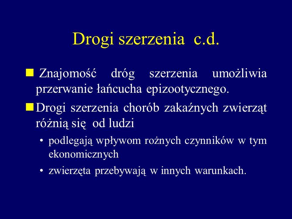 Nawóz c.d.Niektóre wirusy mogą się utrzymać dość długo (n.z.k., rz.p.p.).