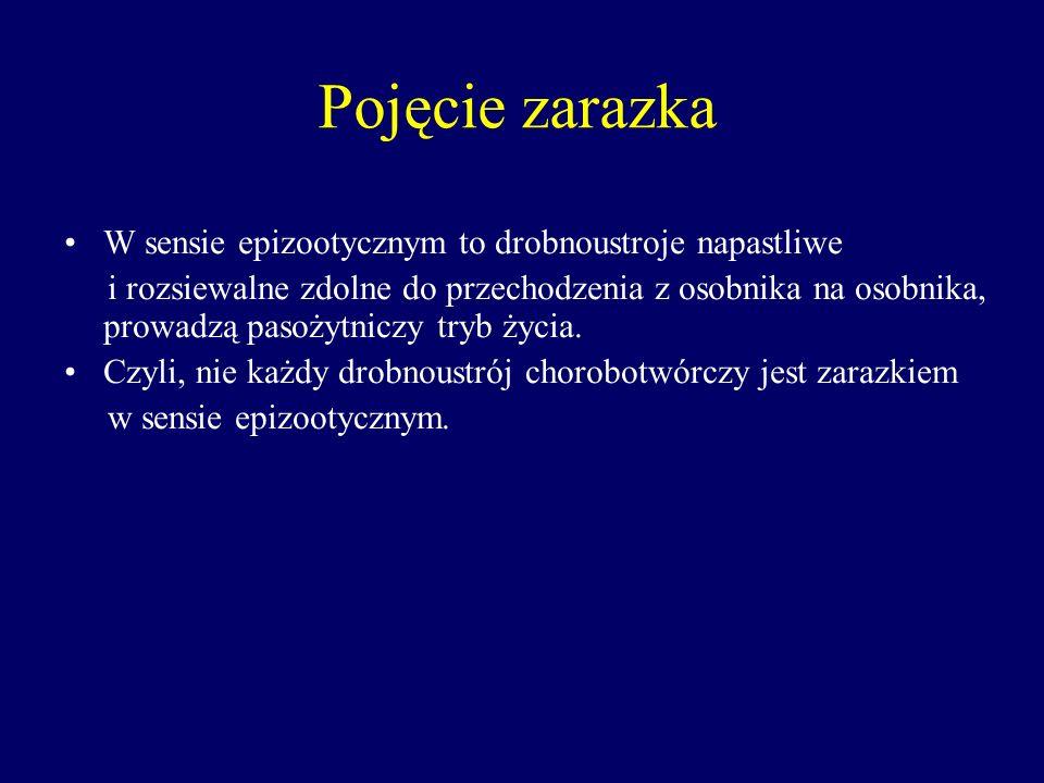 Pojęcie zarazka W sensie epizootycznym to drobnoustroje napastliwe i rozsiewalne zdolne do przechodzenia z osobnika na osobnika, prowadzą pasożytniczy