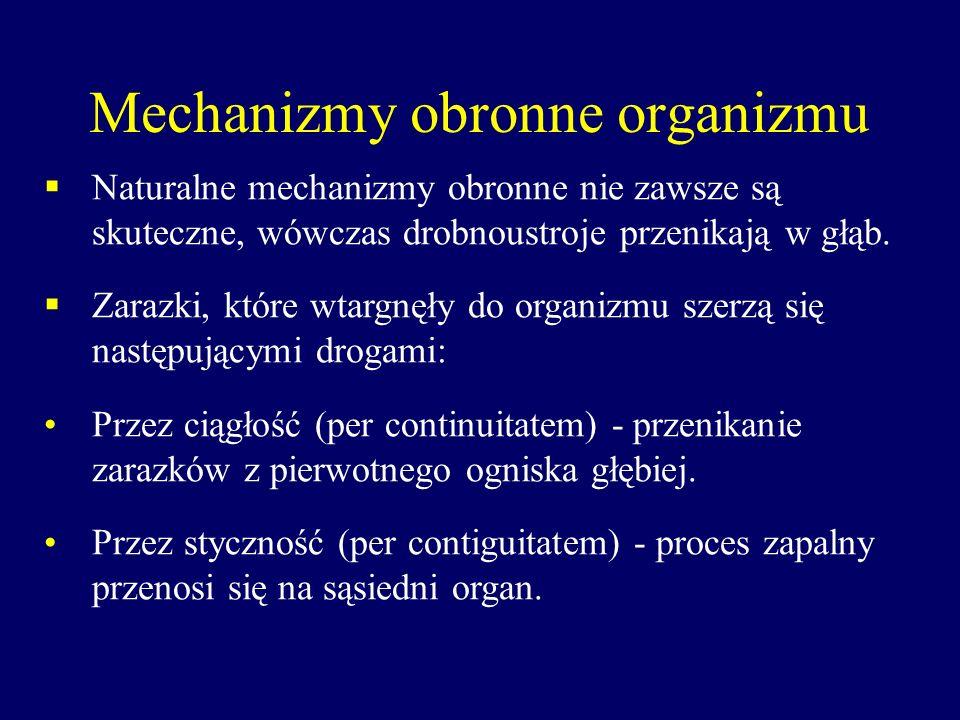 Mechanizmy obronne organizmu Naturalne mechanizmy obronne nie zawsze są skuteczne, wówczas drobnoustroje przenikają w głąb. Zarazki, które wtargnęły d