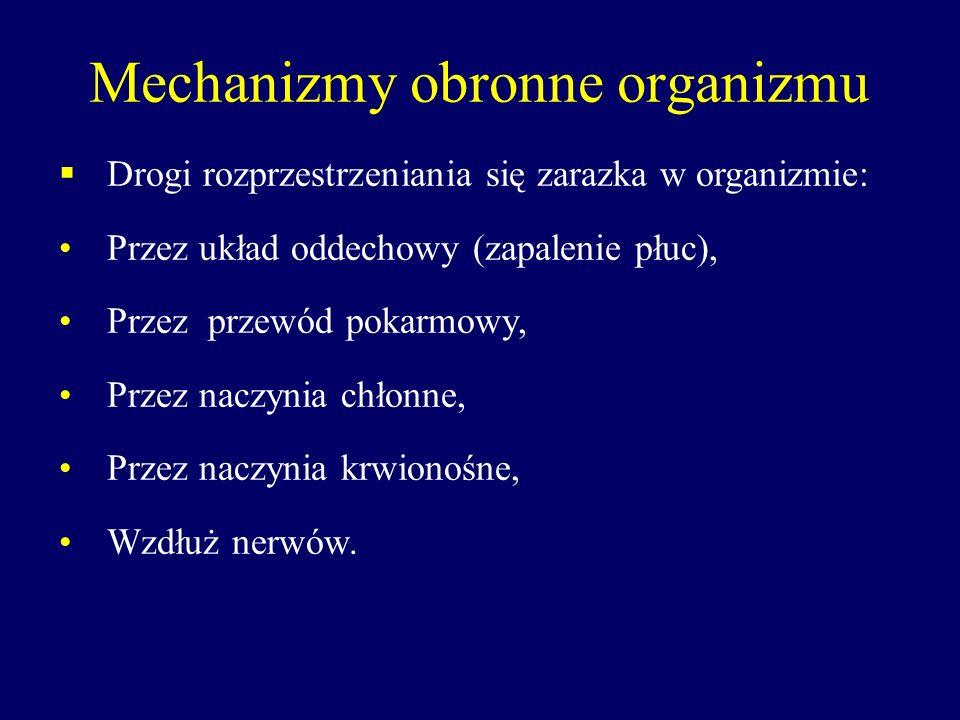 Mechanizmy obronne organizmu Drogi rozprzestrzeniania się zarazka w organizmie: Przez układ oddechowy (zapalenie płuc), Przez przewód pokarmowy, Przez