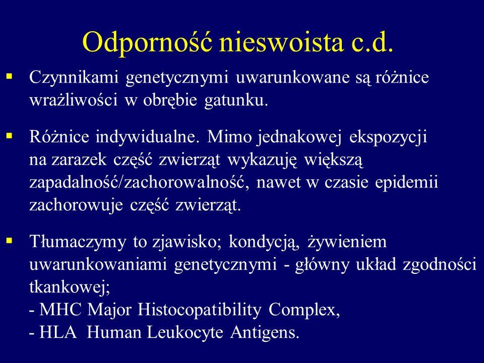 Odporność nieswoista c.d. Czynnikami genetycznymi uwarunkowane są różnice wrażliwości w obrębie gatunku. Różnice indywidualne. Mimo jednakowej ekspozy