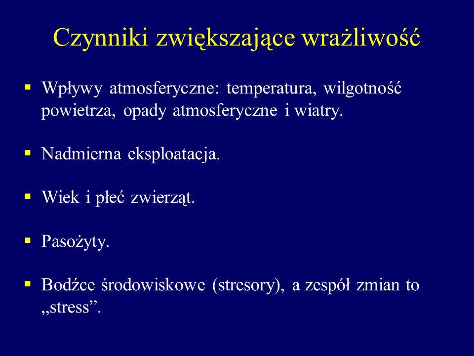 Czynniki zwiększające wrażliwość Wpływy atmosferyczne: temperatura, wilgotność powietrza, opady atmosferyczne i wiatry. Nadmierna eksploatacja. Wiek i