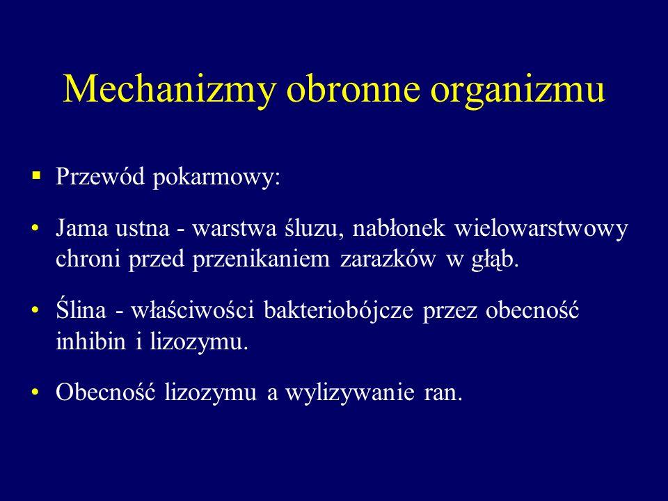 Odporność nieswoista c.d.Substancje bakteriobójcze w wydzielinach i płynach ciała.