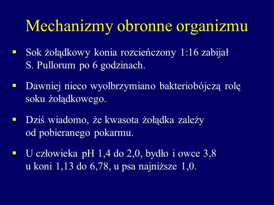 Mechanizmy obronne organizmu Sok żołądkowy konia rozcieńczony 1:16 zabijał S. Pullorum po 6 godzinach. Dawniej nieco wyolbrzymiano bakteriobójczą rolę