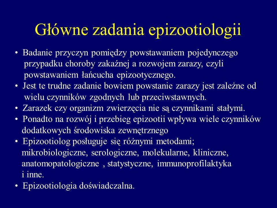 Znaczenie epizootiologii Choroby zakaźne zwierząt jeśli nie są zwalczane lub kontrolowane powodują duże straty.