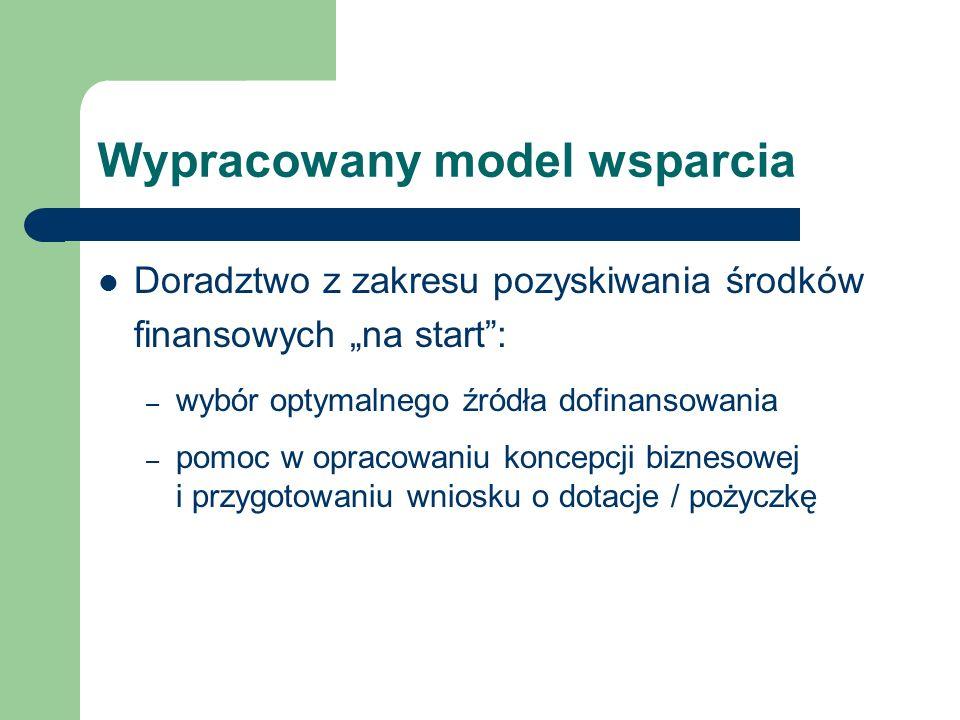 Wypracowany model wsparcia Doradztwo z zakresu pozyskiwania środków finansowych na start: – wybór optymalnego źródła dofinansowania – pomoc w opracowaniu koncepcji biznesowej i przygotowaniu wniosku o dotacje / pożyczkę