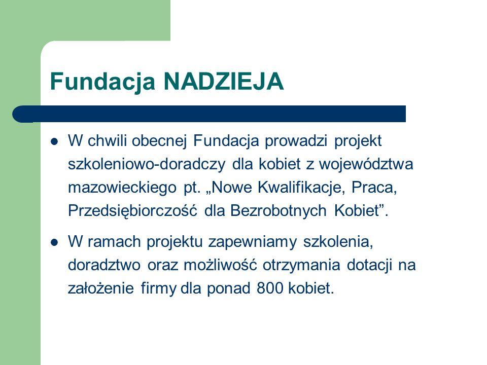 Fundacja NADZIEJA W chwili obecnej Fundacja prowadzi projekt szkoleniowo-doradczy dla kobiet z województwa mazowieckiego pt.