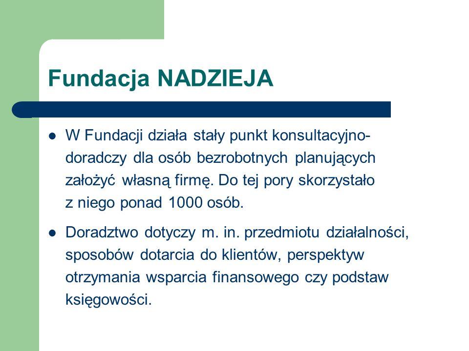 Fundacja NADZIEJA W Fundacji działa stały punkt konsultacyjno- doradczy dla osób bezrobotnych planujących założyć własną firmę.
