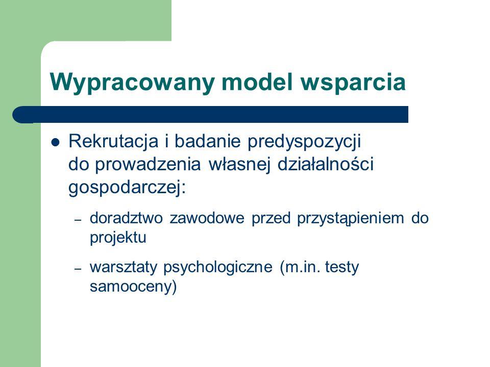 Wypracowany model wsparcia Rekrutacja i badanie predyspozycji do prowadzenia własnej działalności gospodarczej: – doradztwo zawodowe przed przystąpieniem do projektu – warsztaty psychologiczne (m.in.