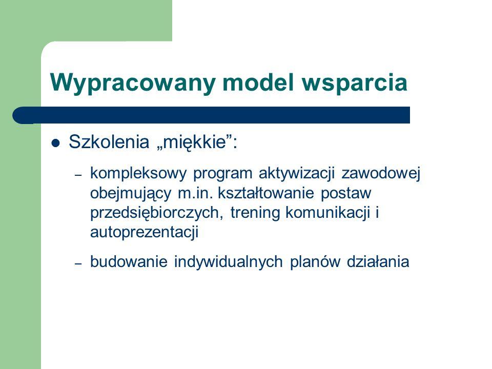 Wypracowany model wsparcia Szkolenia miękkie: – kompleksowy program aktywizacji zawodowej obejmujący m.in.