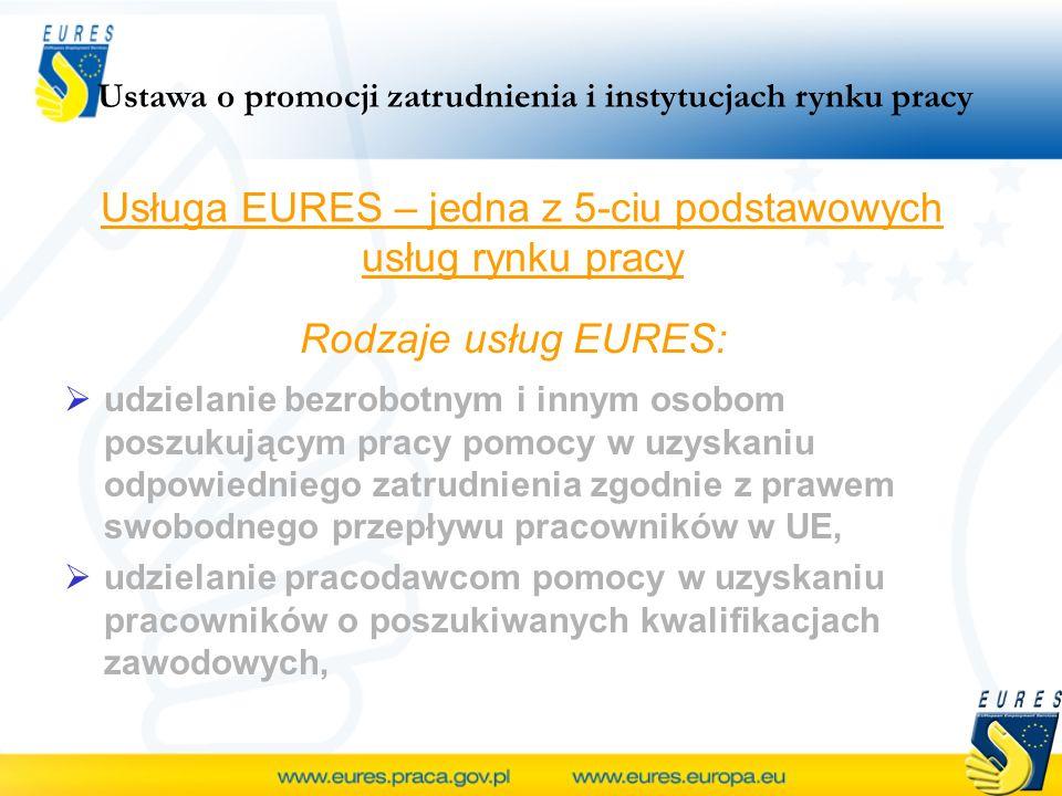 Usługa EURES – jedna z 5-ciu podstawowych usług rynku pracy Ustawa o promocji zatrudnienia i instytucjach rynku pracy Rodzaje usług EURES: udzielanie