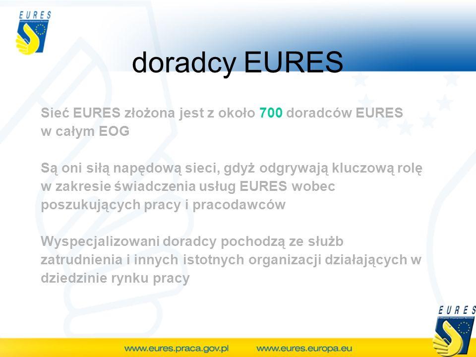 doradcy EURES Sieć EURES złożona jest z około 700 doradców EURES w całym EOG Są oni siłą napędową sieci, gdyż odgrywają kluczową rolę w zakresie świad