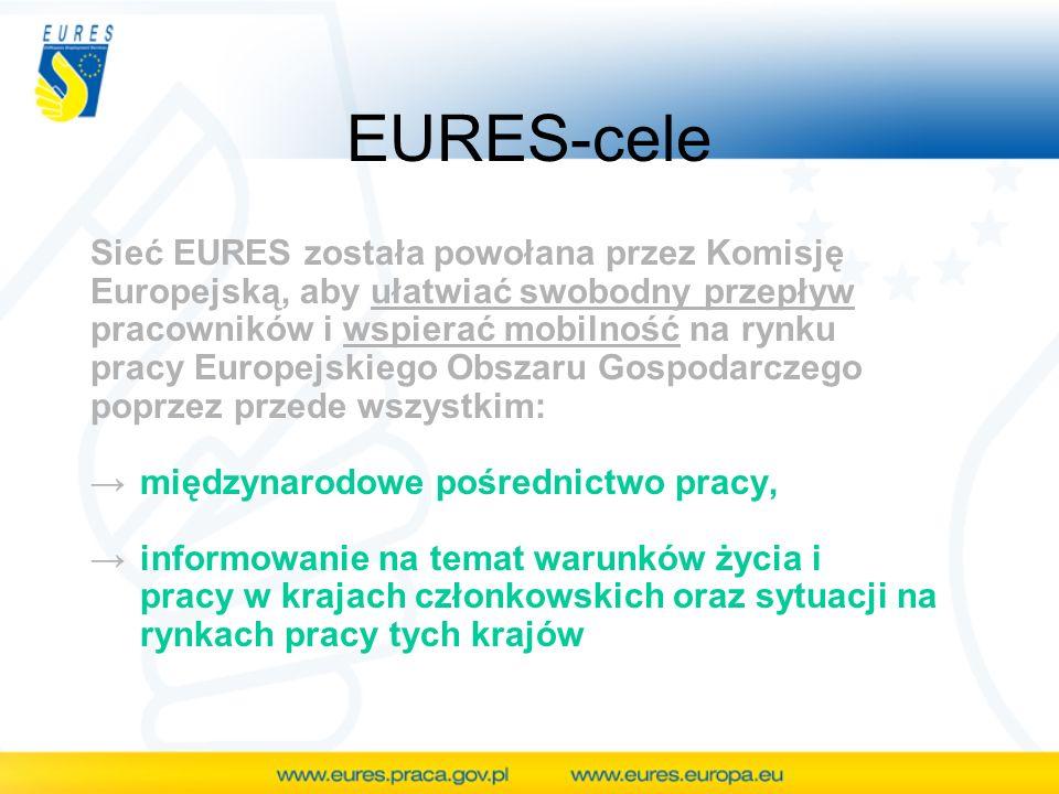 EURES-cele Sieć EURES została powołana przez Komisję Europejską, aby ułatwiać swobodny przepływ pracowników i wspierać mobilność na rynku pracy Europe