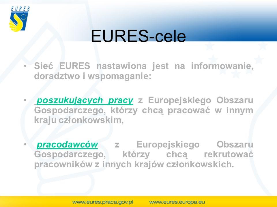 EURES-cele Sieć EURES nastawiona jest na informowanie, doradztwo i wspomaganie: poszukujących pracy z Europejskiego Obszaru Gospodarczego, którzy chcą
