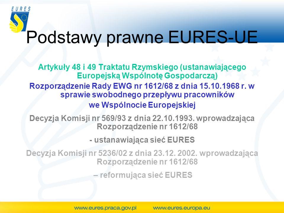 Podstawy prawne EURES-UE Artykuły 48 i 49 Traktatu Rzymskiego (ustanawiającego Europejską Wspólnotę Gospodarczą) Rozporządzenie Rady EWG nr 1612/68 z