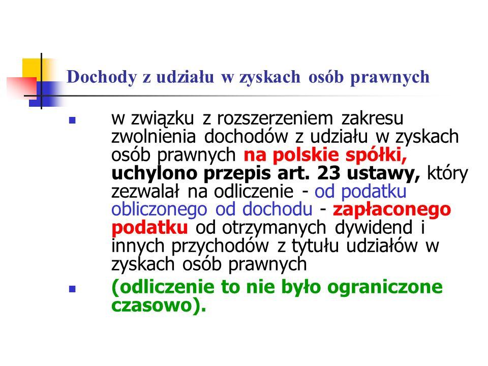 Dochody z udziału w zyskach osób prawnych w związku z rozszerzeniem zakresu zwolnienia dochodów z udziału w zyskach osób prawnych na polskie spółki, u
