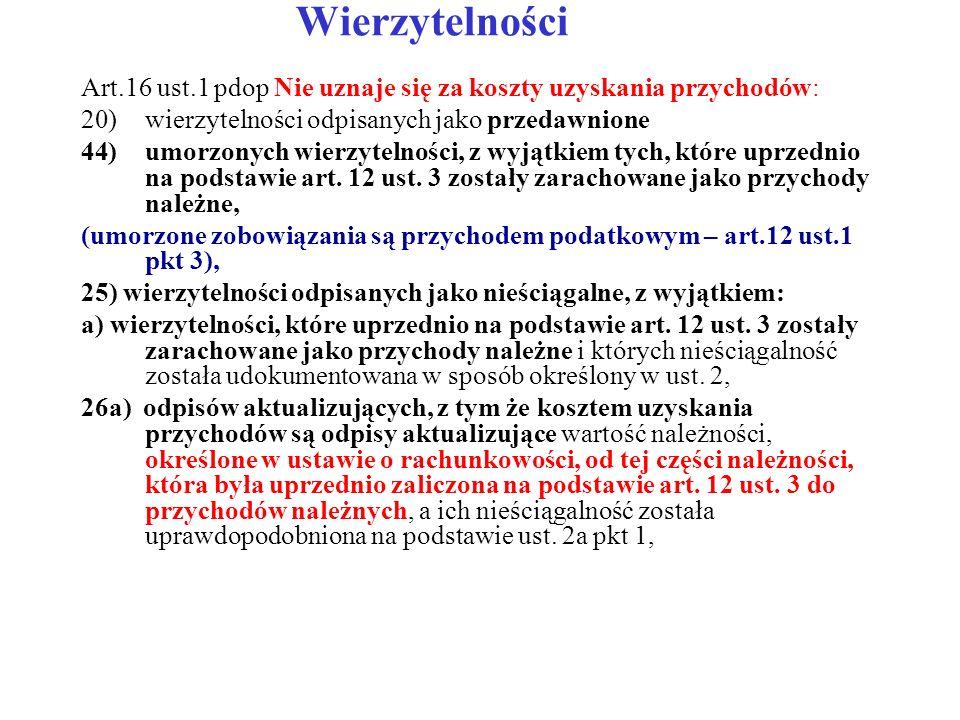 Wierzytelności Art.16 ust.1 pdop Nie uznaje się za koszty uzyskania przychodów: 20)wierzytelności odpisanych jako przedawnione 44)umorzonych wierzytel
