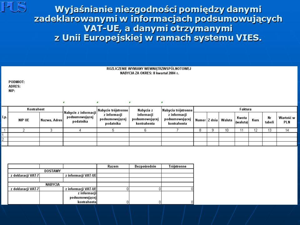 Wyjaśnianie niezgodności pomiędzy danymi zadeklarowanymi w informacjach podsumowujących VAT-UE, a danymi otrzymanymi z Unii Europejskiej w ramach systemu VIES.