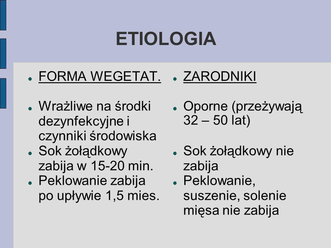 ETIOLOGIA FORMA WEGETAT. Wrażliwe na środki dezynfekcyjne i czynniki środowiska Sok żołądkowy zabija w 15-20 min. Peklowanie zabija po upływie 1,5 mie