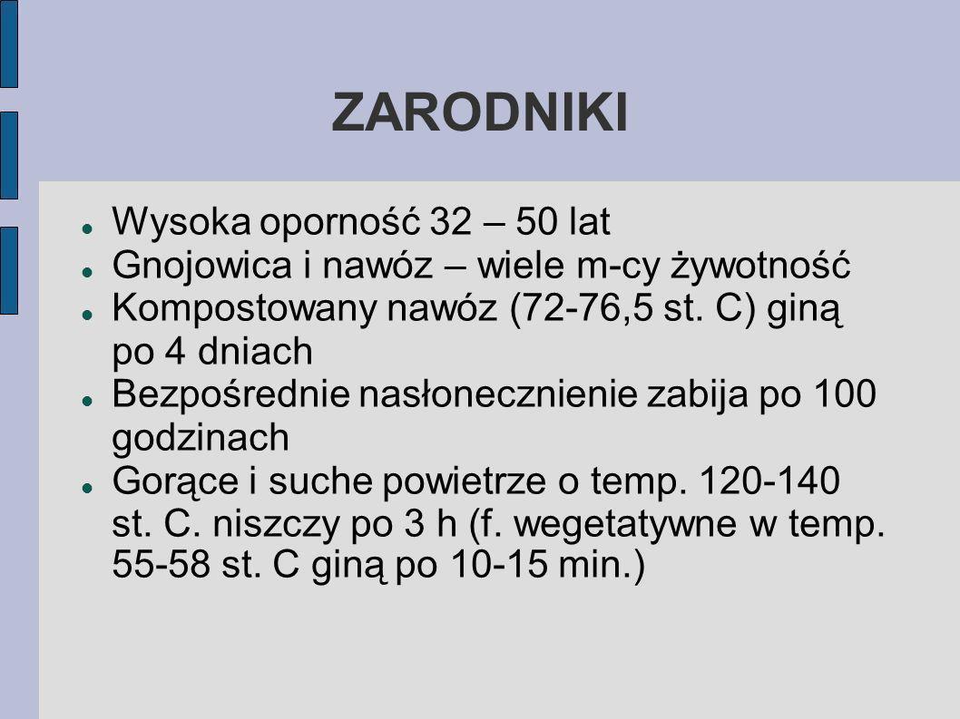 ZARODNIKI Wysoka oporność 32 – 50 lat Gnojowica i nawóz – wiele m-cy żywotność Kompostowany nawóz (72-76,5 st. C) giną po 4 dniach Bezpośrednie nasłon