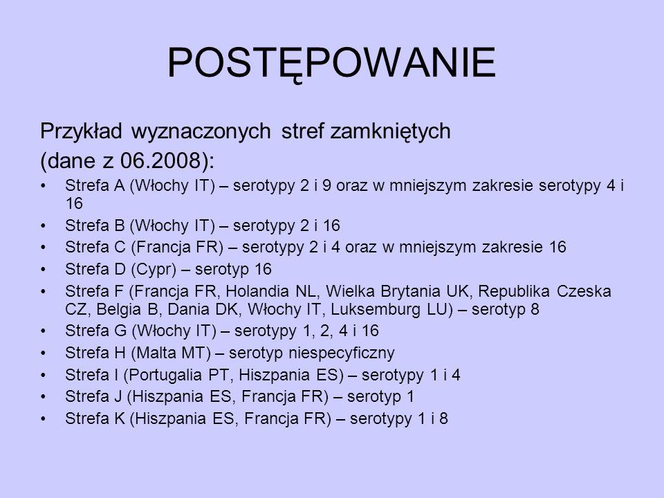 POSTĘPOWANIE Przykład wyznaczonych stref zamkniętych (dane z 06.2008): Strefa A (Włochy IT) – serotypy 2 i 9 oraz w mniejszym zakresie serotypy 4 i 16