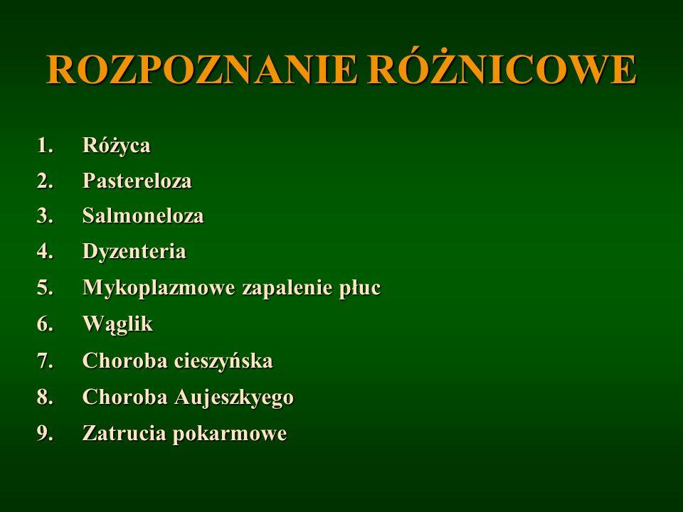 ROZPOZNANIE RÓŻNICOWE 1.Różyca 2. Pastereloza 3. Salmoneloza 4. Dyzenteria 5. Mykoplazmowe zapalenie płuc 6. Wąglik 7. Choroba cieszyńska 8. Choroba A