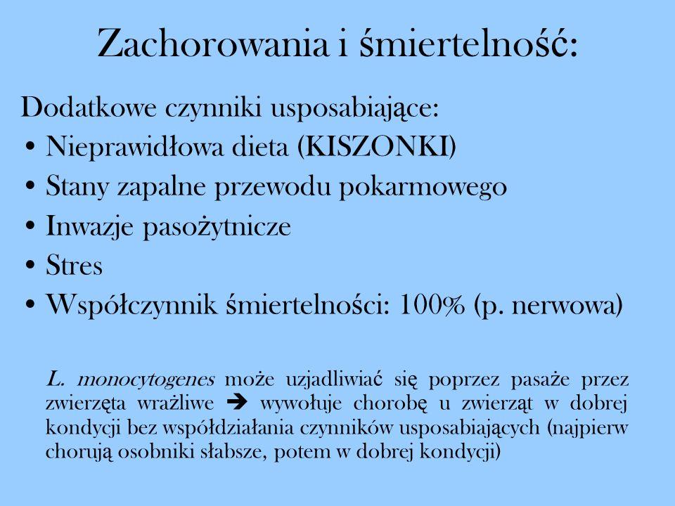 Patogeneza Wnikni ę cie namna ż anie w regionalnych w ę z ł ach ch ł onnych krwiobieg wiremia OUN Rys.