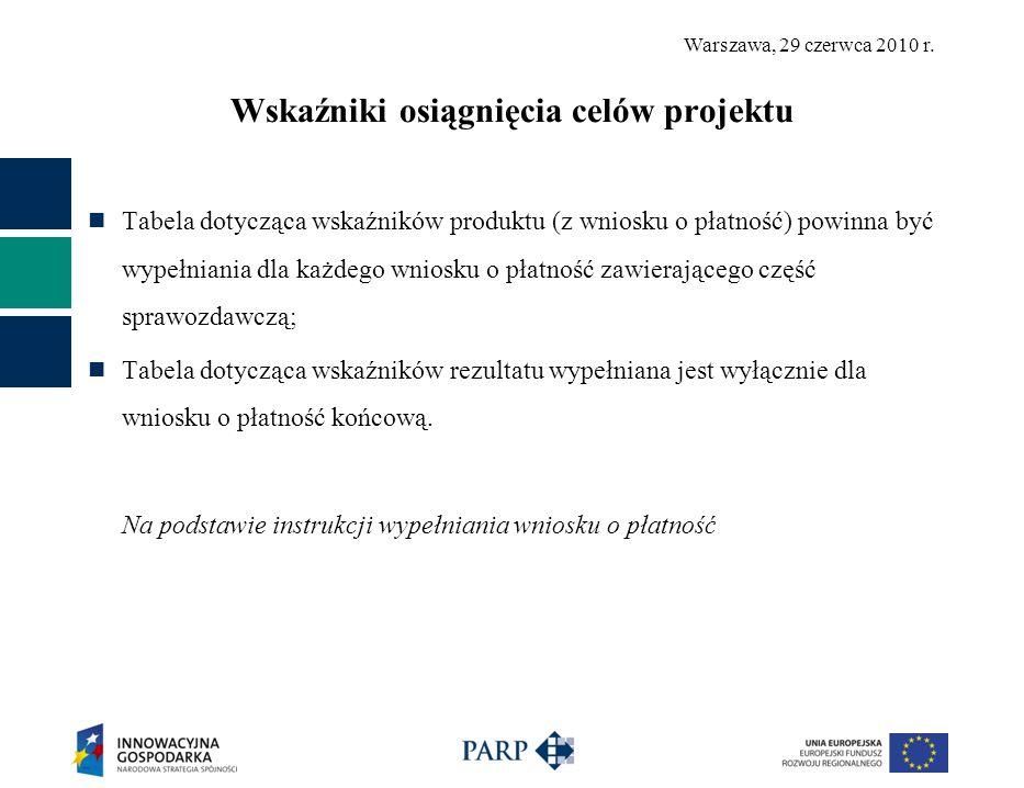 Warszawa, 29 czerwca 2010 r. Wskaźniki osiągnięcia celów projektu Tabela dotycząca wskaźników produktu (z wniosku o płatność) powinna być wypełniania