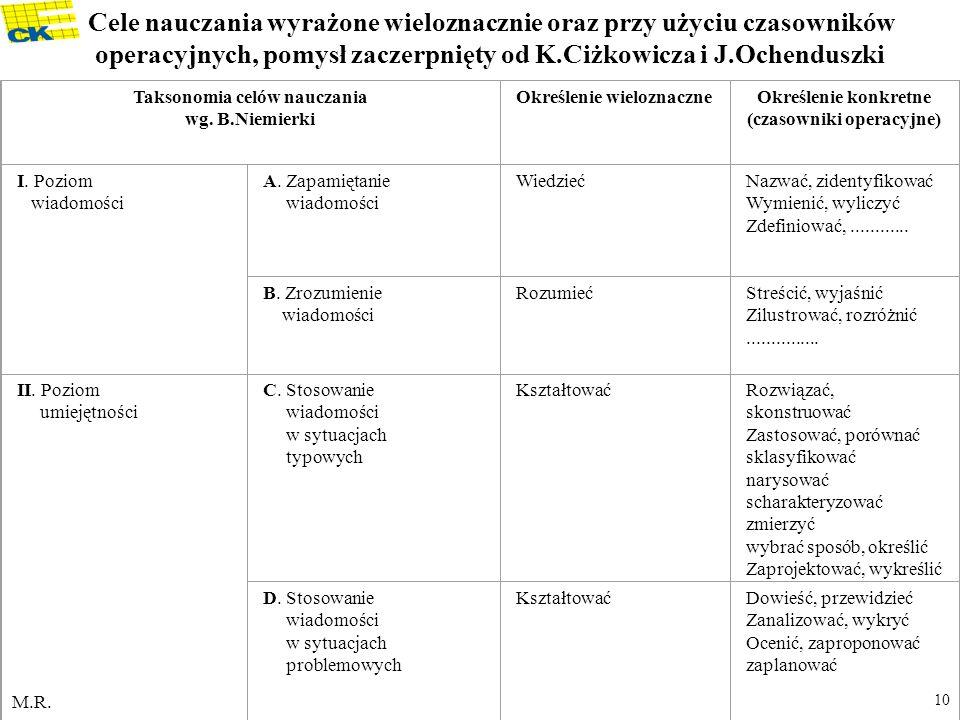 M.R. 10 Cele nauczania wyrażone wieloznacznie oraz przy użyciu czasowników operacyjnych, pomysł zaczerpnięty od K.Ciżkowicza i J.Ochenduszki Taksonomi