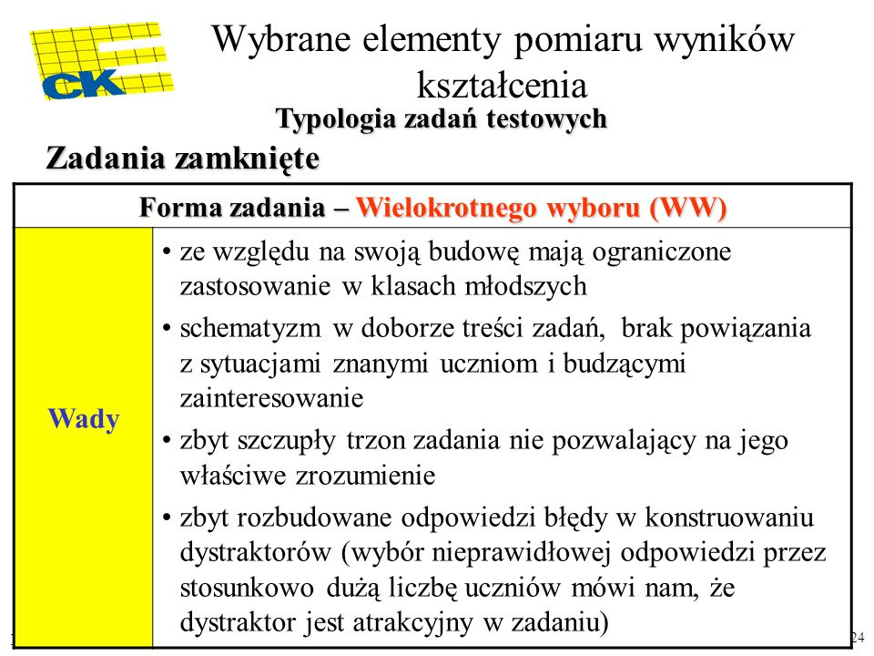 M.R. 24 Forma zadania – Wielokrotnego wyboru (WW) Wady ze względu na swoją budowę mają ograniczone zastosowanie w klasach młodszych schematyzm w dobor