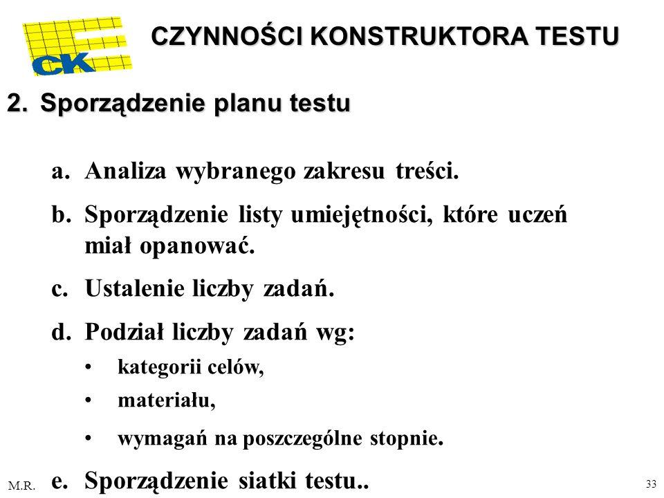 M.R. 33 CZYNNOŚCI KONSTRUKTORA TESTU 2.Sporządzenie planu testu a.Analiza wybranego zakresu treści. b.Sporządzenie listy umiejętności, które uczeń mia