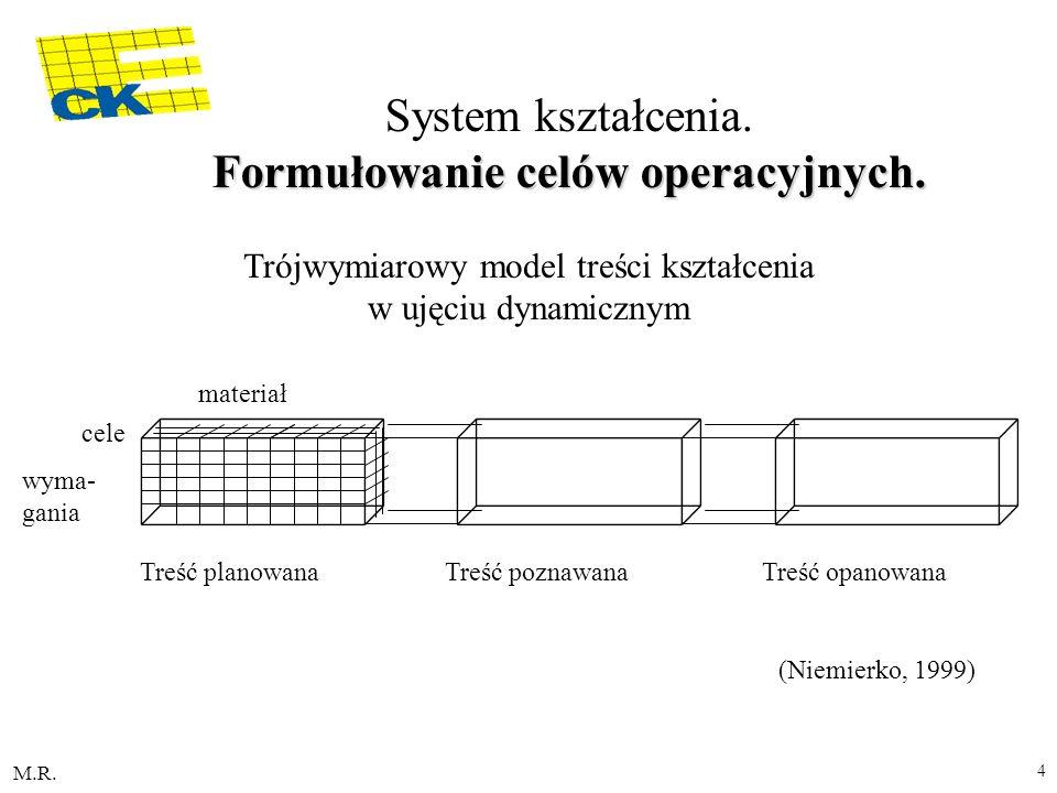 M.R. 4 materiał cele Treść planowanaTreść poznawanaTreść opanowana wyma- gania Formułowanie celów operacyjnych. System kształcenia. Formułowanie celów