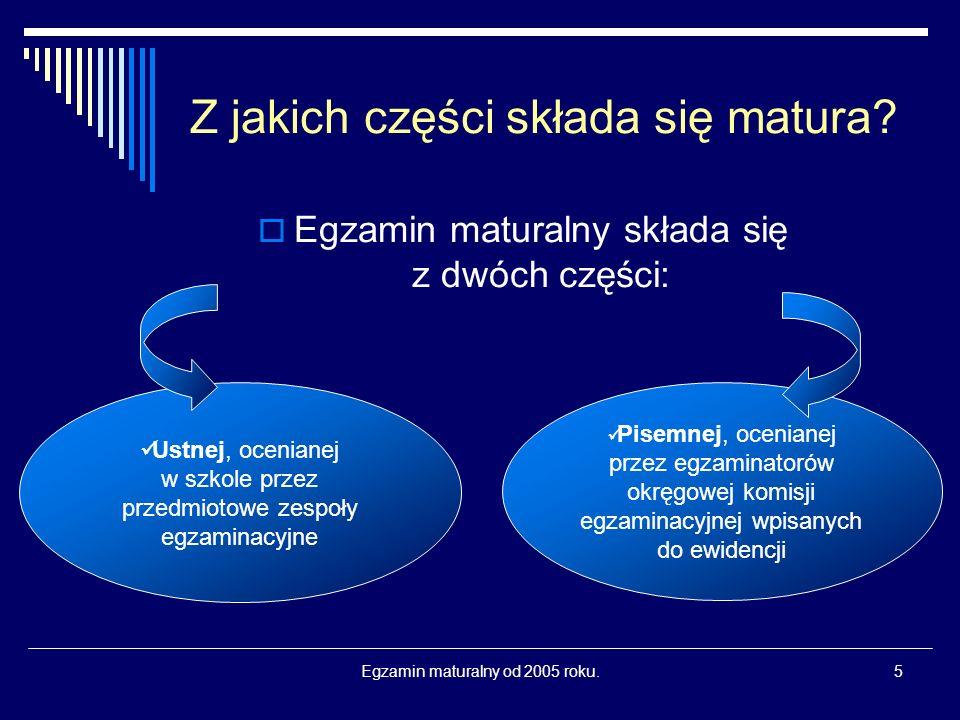 Egzamin maturalny od 2005 roku.5 Z jakich części składa się matura.