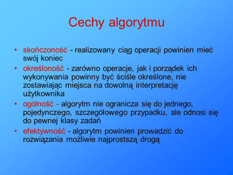 Sposoby prezentowania algorytmów słowny graficzny lista kroków pseudokod schemat blokowy drzewo