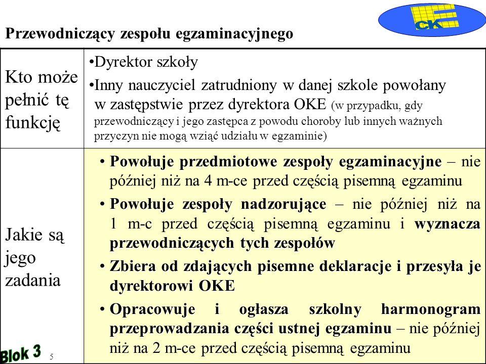 15 MR Tadeusz Czeżowski Przemówienie na uroczystości 21 III 1970 w auli Uniwersytetu Toruńskiego (fragment) Rodzaje cech Czynniki mogące powodować stres F.