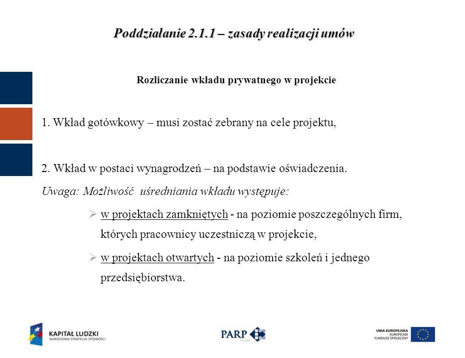 Rozliczanie wkładu prywatnego w projekcie 1.