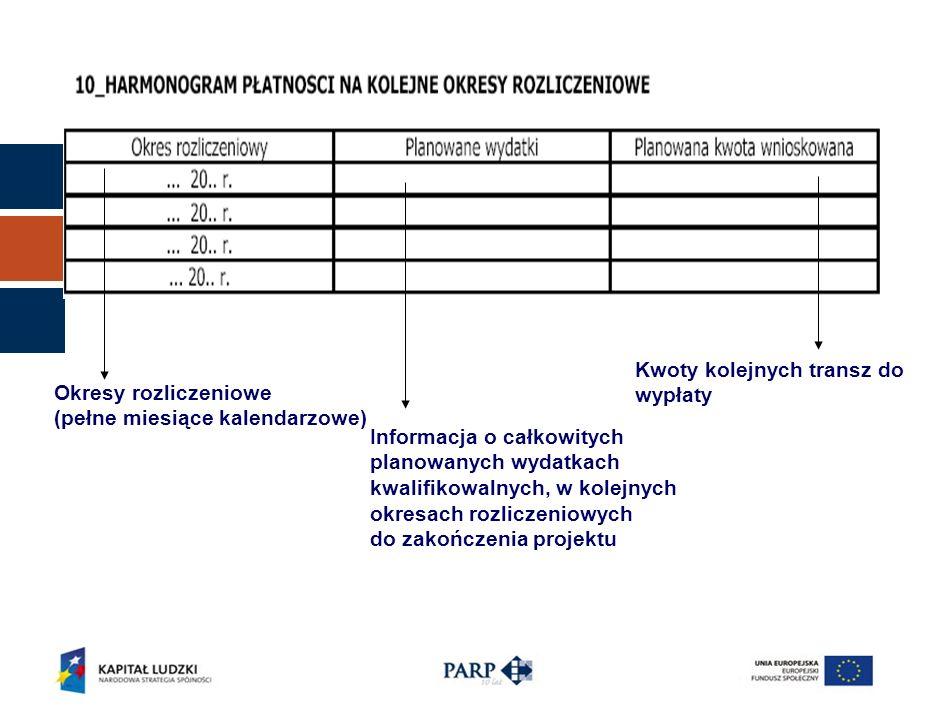 Okresy rozliczeniowe (pełne miesiące kalendarzowe) Informacja o całkowitych planowanych wydatkach kwalifikowalnych, w kolejnych okresach rozliczeniowych do zakończenia projektu Kwoty kolejnych transz do wypłaty
