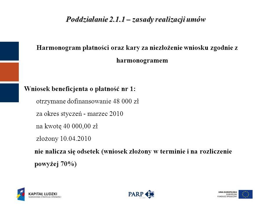 Poddziałanie 2.1.1 – zasady realizacji umów Harmonogram płatności oraz kary za niezłożenie wniosku zgodnie z harmonogramem Wniosek beneficjenta o płatność nr 1: otrzymane dofinansowanie 48 000 zł za okres styczeń - marzec 2010 na kwotę 40 000,00 zł złożony 10.04.2010 nie nalicza się odsetek (wniosek złożony w terminie i na rozliczenie powyżej 70%)