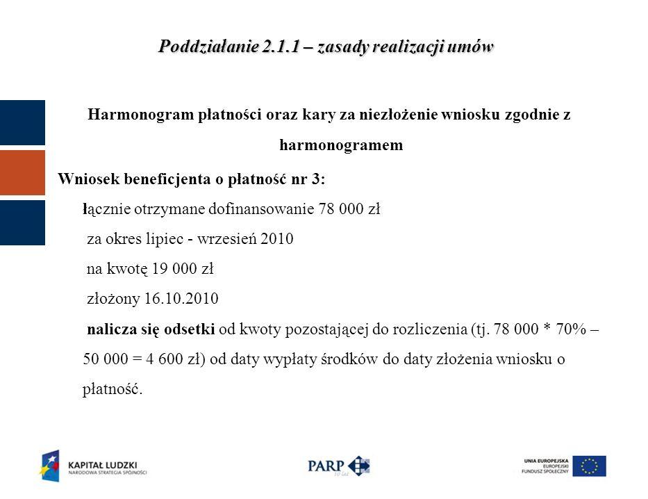 Poddziałanie 2.1.1 – zasady realizacji umów Harmonogram płatności oraz kary za niezłożenie wniosku zgodnie z harmonogramem Wniosek beneficjenta o płatność nr 3: łącznie otrzymane dofinansowanie 78 000 zł za okres lipiec - wrzesień 2010 na kwotę 19 000 zł złożony 16.10.2010 nalicza się odsetki od kwoty pozostającej do rozliczenia (tj.