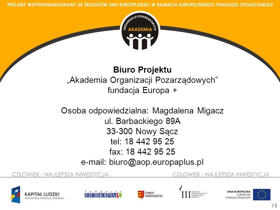 15 Biuro Projektu Akademia Organizacji Pozarządowych fundacja Europa + Osoba odpowiedzialna: Magdalena Migacz ul.