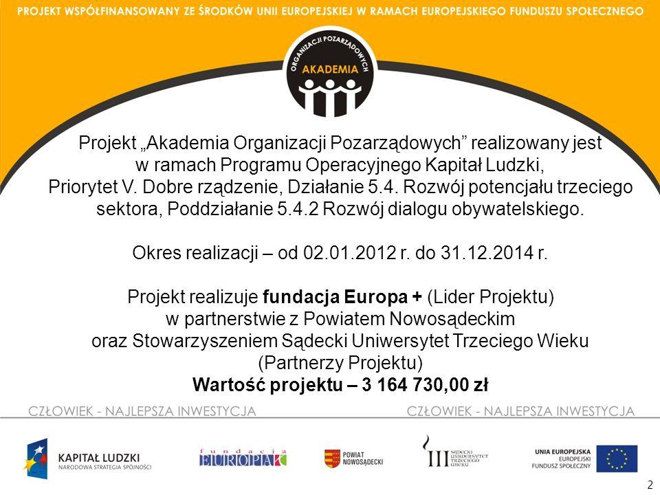 13 Powiatowe Centrum Funduszy Europejskich Osoba odpowiedzialna: Mirosław Jakób ul.