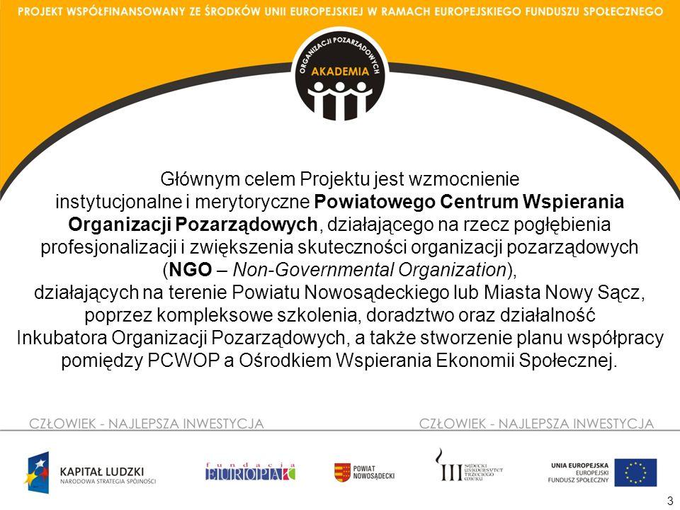 3 Głównym celem Projektu jest wzmocnienie instytucjonalne i merytoryczne Powiatowego Centrum Wspierania Organizacji Pozarządowych, działającego na rzecz pogłębienia profesjonalizacji i zwiększenia skuteczności organizacji pozarządowych (NGO – Non-Governmental Organization), działających na terenie Powiatu Nowosądeckiego lub Miasta Nowy Sącz, poprzez kompleksowe szkolenia, doradztwo oraz działalność Inkubatora Organizacji Pozarządowych, a także stworzenie planu współpracy pomiędzy PCWOP a Ośrodkiem Wspierania Ekonomii Społecznej.