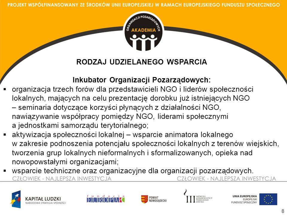 8 RODZAJ UDZIELANEGO WSPARCIA Inkubator Organizacji Pozarządowych: organizacja trzech forów dla przedstawicieli NGO i liderów społeczności lokalnych, mających na celu prezentację dorobku już istniejących NGO – seminaria dotyczące korzyści płynących z działalności NGO, nawiązywanie współpracy pomiędzy NGO, liderami społecznymi a jednostkami samorządu terytorialnego; aktywizacja społeczności lokalnej – wsparcie animatora lokalnego w zakresie podnoszenia potencjału społeczności lokalnych z terenów wiejskich, tworzenia grup lokalnych nieformalnych i sformalizowanych, opieka nad nowopowstałymi organizacjami; wsparcie techniczne oraz organizacyjne dla organizacji pozarządowych.